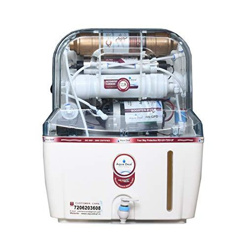 Best RO UV Water Purifier System For Home India 2020